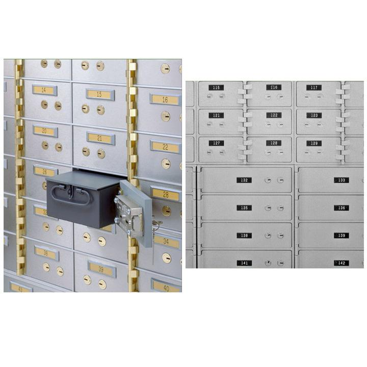 Fraud & Security, Safe Deposit Boxes